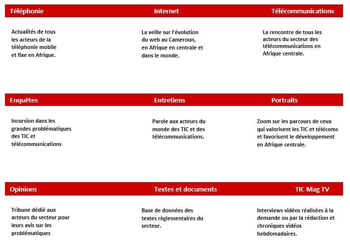 PUB Forfaits TIC Mag Rubriques