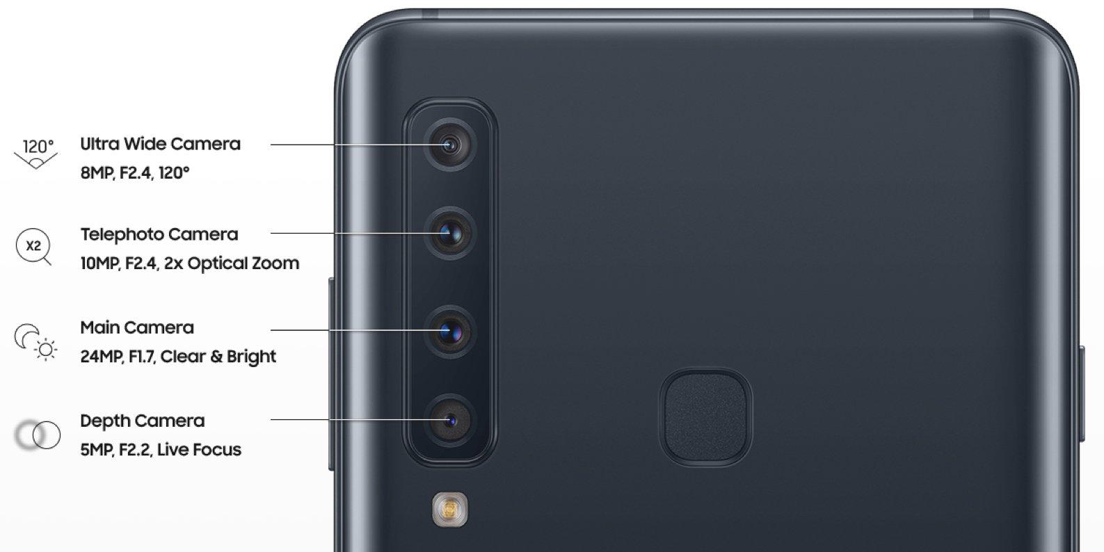 Samsung Va Bientot Commercialiser Le Galaxy A9 Premier Smartphone A Quadruple Appareil Photo