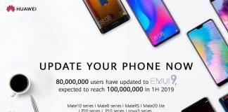 Huawei : EMUI 9 déjà installé sur 80 millions de smartphones